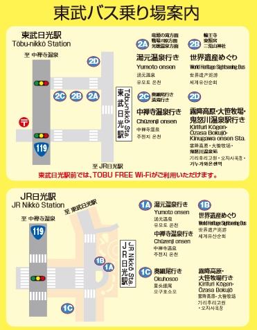 日光駅前のバス停の地図