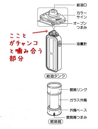 石油ストーブの給油タンク